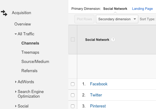 Google Analytics Social Network Report