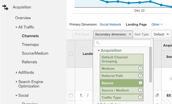 Google Analytics report for top landing pages from social networks.